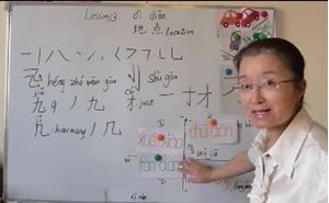 Picture of Intro to Chinese Mandarin language