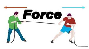 Picture of Lesson 29: What is Force? Different kinds of forces